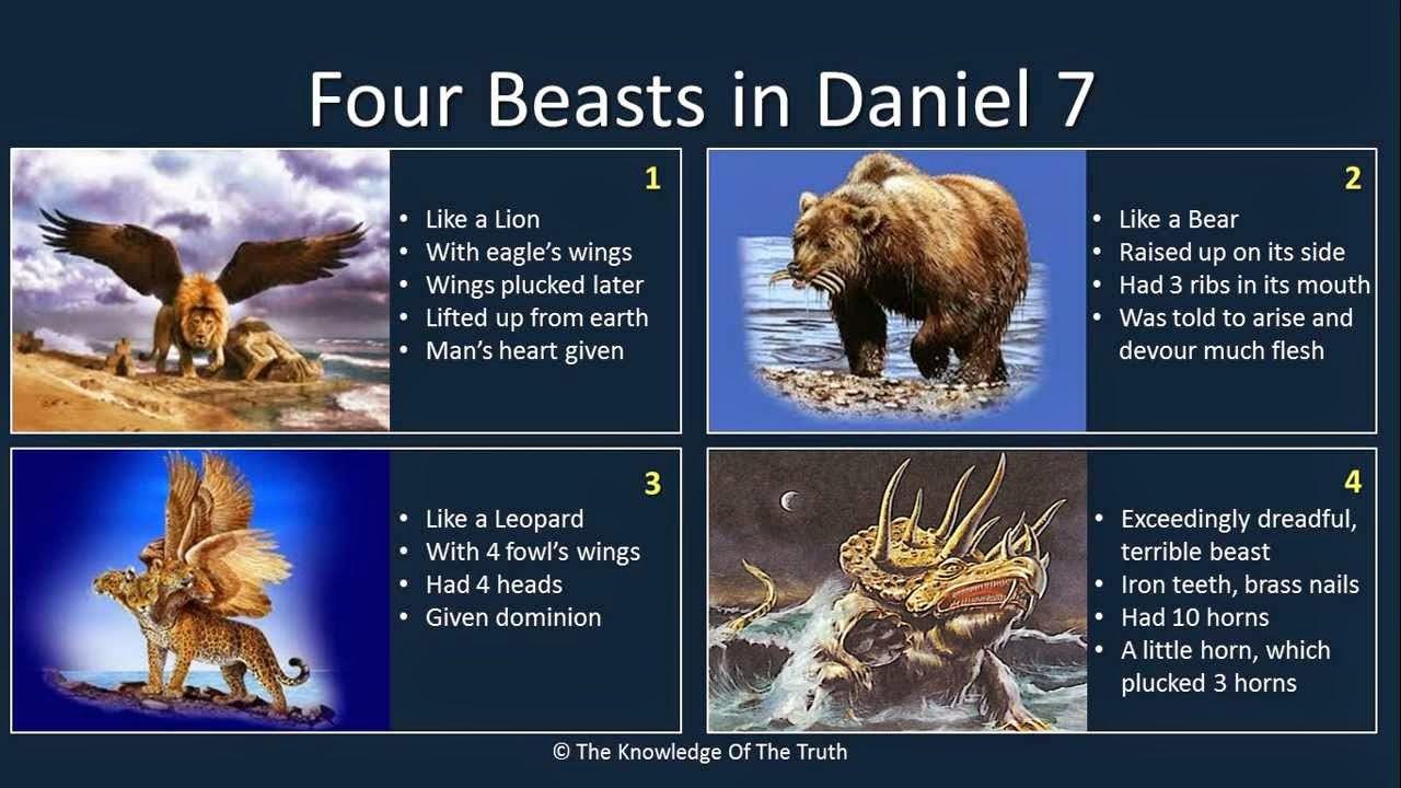 Thy Word A Lamp Unto My Feet Daniel 7 De Vier Dieren 1 2