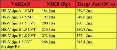 Honda HR-V Bakal Saingi Nissan Juke dan Outlander Sport!