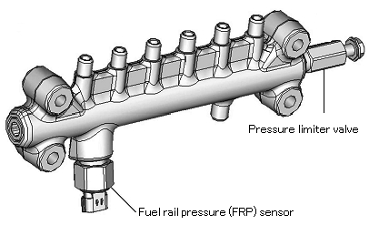 Fuel Rail Sensor Pressure Relief Valve