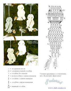 gráficos de animais em crochê