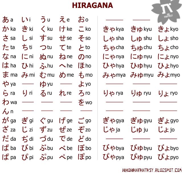 Kanji Hiragana Katakana: [J-LEARNING] Belajar Huruf Hiragana