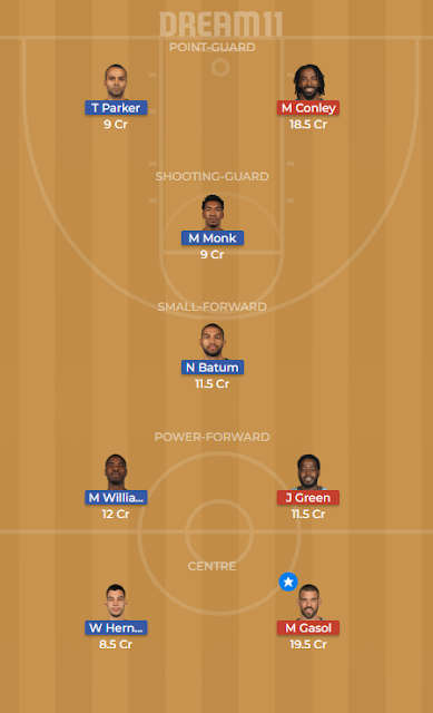 nba 2018-19 cha vs mem dream11 team,dream11,mem vs hou dream11 team,hou vs mem dream11 team,gsw vs was nba dream11 team,atl vs cha nba dream team,dream11 mem vs cha vs mem dream11,hou vs mem nb dream 11 team,nba 2018-19 was vs gsw dream11 team,nba 2018-19 bkn vs tor dream11 team,dream11 team,bkn vs tor dream11,cha vs atl dream team,dream11 team today,dream11 match today