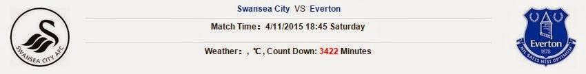 Dự đoán kèo cá cược Swansea vs Everton