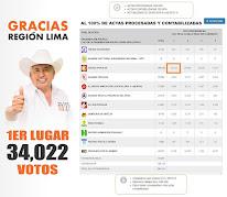 EL MÁS VOTADO DE LA REGIÓN