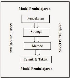 gambar-pembelajaran