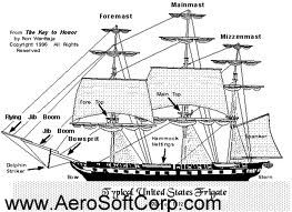Wind Direction Diagram as well Sail Rigging Diagram moreover 938486 also Index additionally Ships And Boat Diagram. on schooner ship diagram