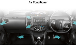interior air conditioner
