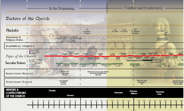 check out also CATHOLIC TIMELINE BANNER