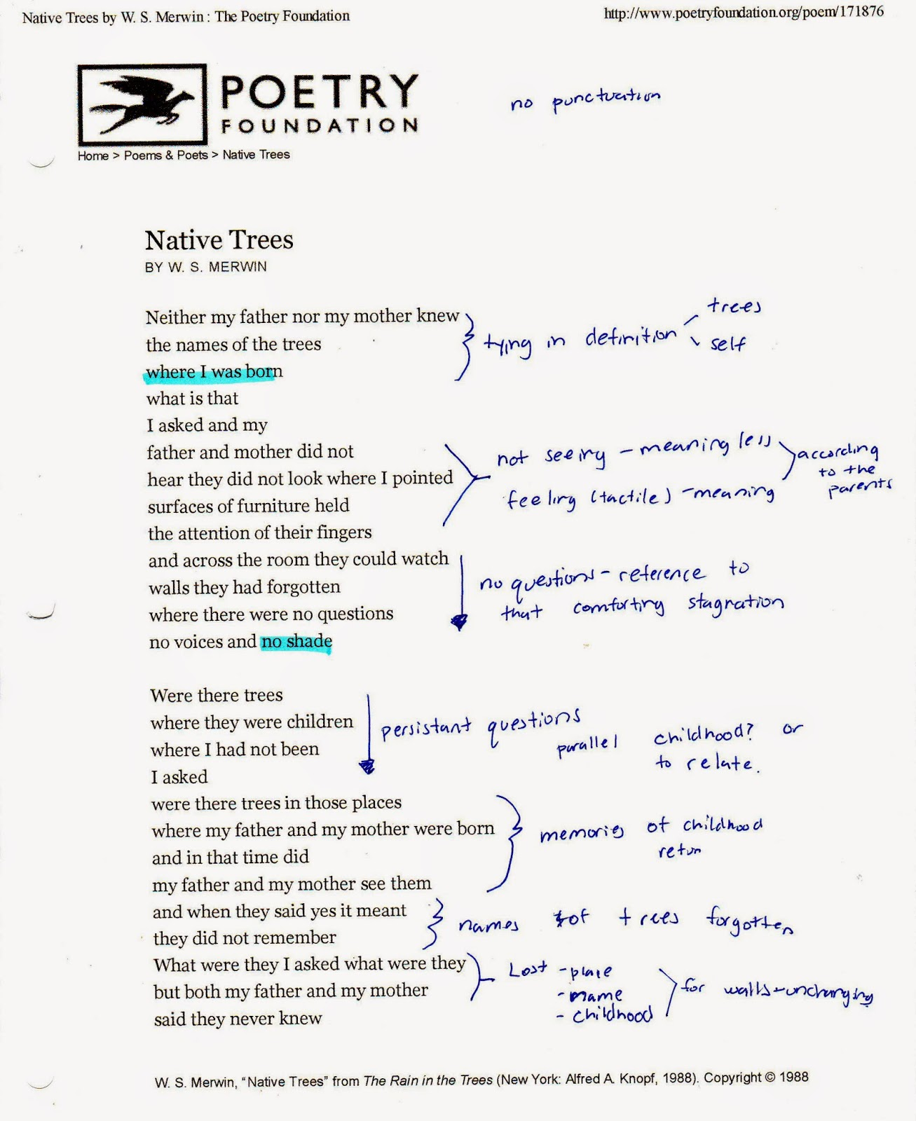 an analysis of the writing style of elizabeth bishop Analysis to the poetry of elizabeth bishop, whose body of work, in its  i could  write a second dissertation on the guidance  account for differences in  authorial style and strategy, both of which distract from the thesis.