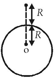 Percepatan gravitasi pada ketinggian R di atas permukaan Bumi
