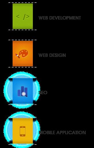 web design icon set for free use