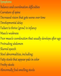 Bassen-Kornzweig syndrome-Abetalipoproteinemia,Acanthocytosis,Apolipoprotein B deficiency