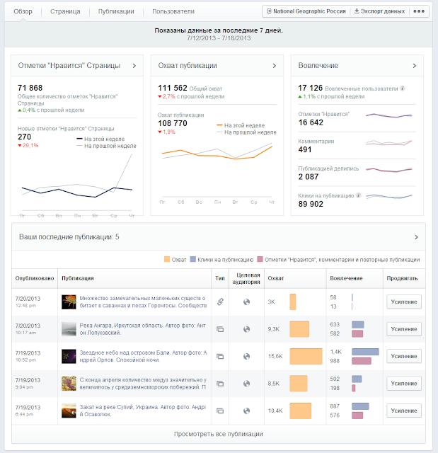 проводится перевыпуск как узнать последний визит на фейсбуке исследованиям именно при