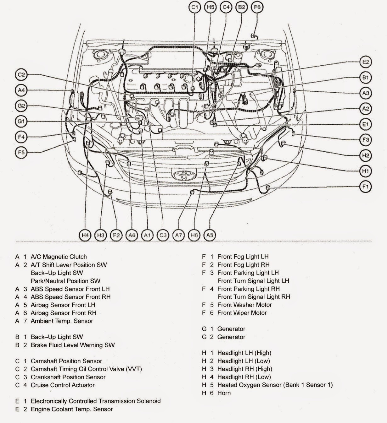 diagrama caja de fusibles toyota corolla 2005  diagrama  free engine image for user manual download