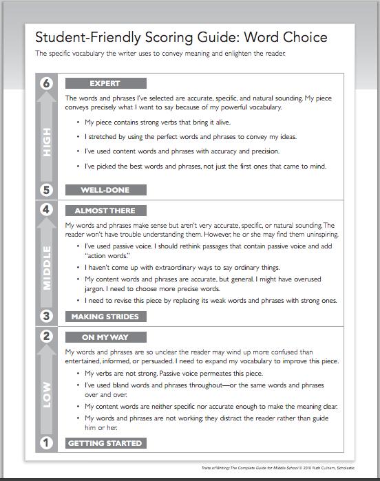 Description of book report 7th grade