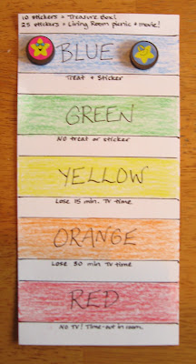 This is a picture of Agile Red Yellow Green Behavior Chart Printable