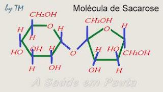 esquema de uma molécula de sacarose.