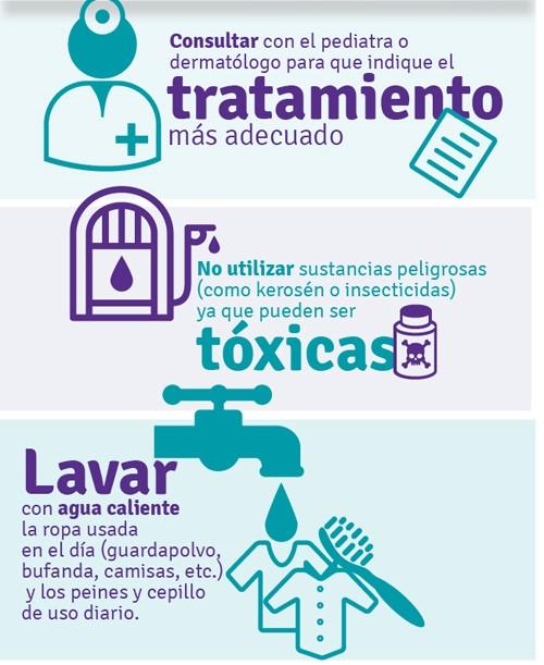 Las lombrices los parásitos el tratamiento de la pastilla