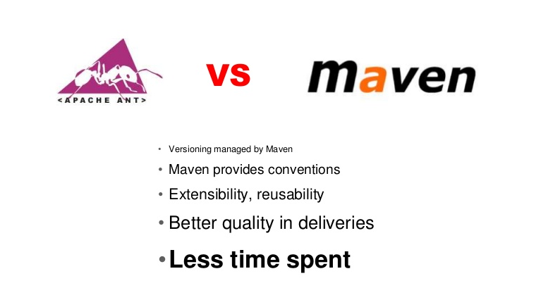 Difference between Maven and ANT in Java