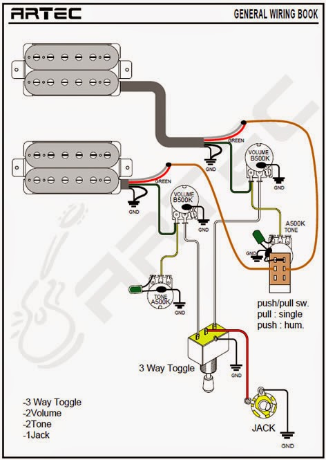 ArtecWiring cheep thrill guitars june 2014 artec humbucker wiring diagram at panicattacktreatment.co