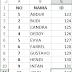 Rumus Cepat Menyisipkan Baris Di Excel