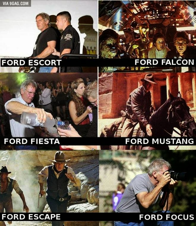Los diferentes Ford