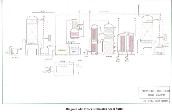 furnace air flow diagram