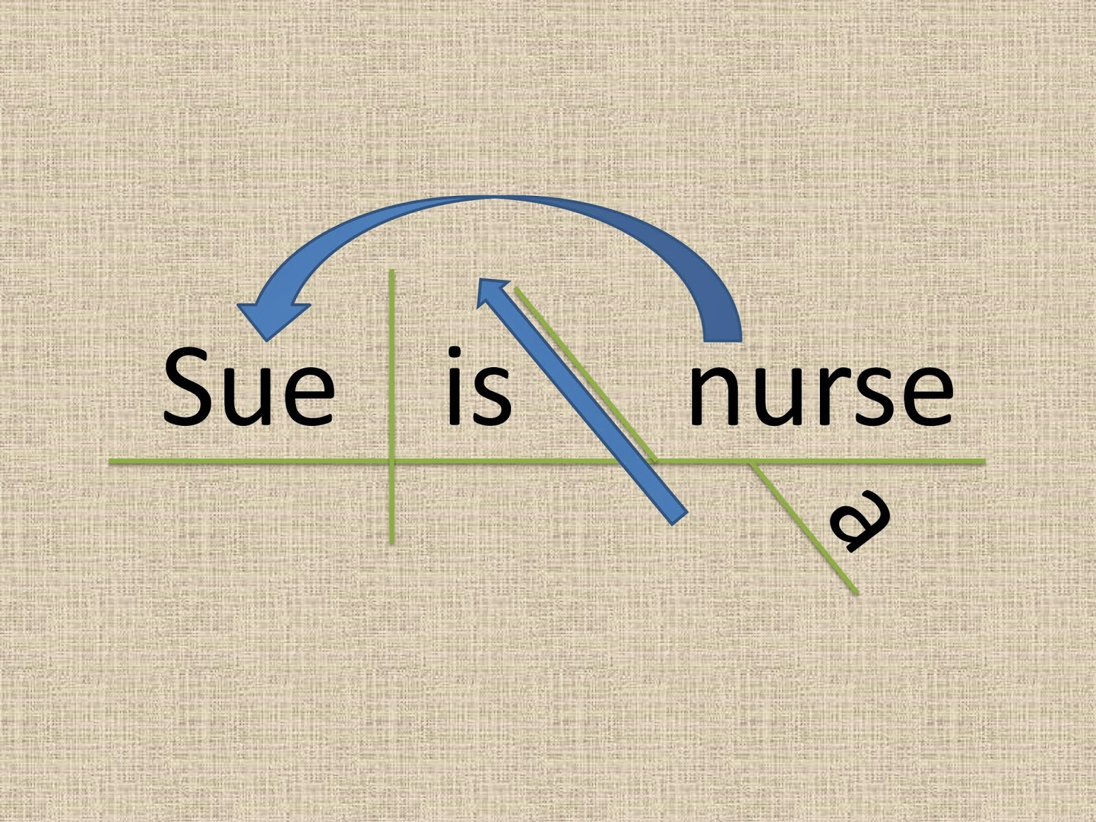 gypsy daughter essays  diagramming predicate nominatives