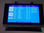Informasi Jadwal Penerbangan