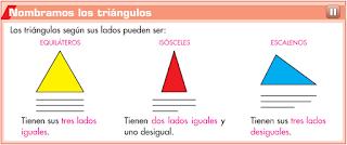 http://www.primerodecarlos.com/TERCERO_PRIMARIA/mayo/Unidad12/matematicas/actividades/triangulos_lados/visor.swf