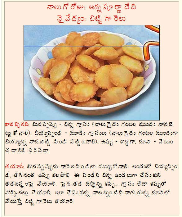 Telugu web world dasara festival navarathri goddess durga maa dasara festival fifth day sacred food pulihora forumfinder Choice Image