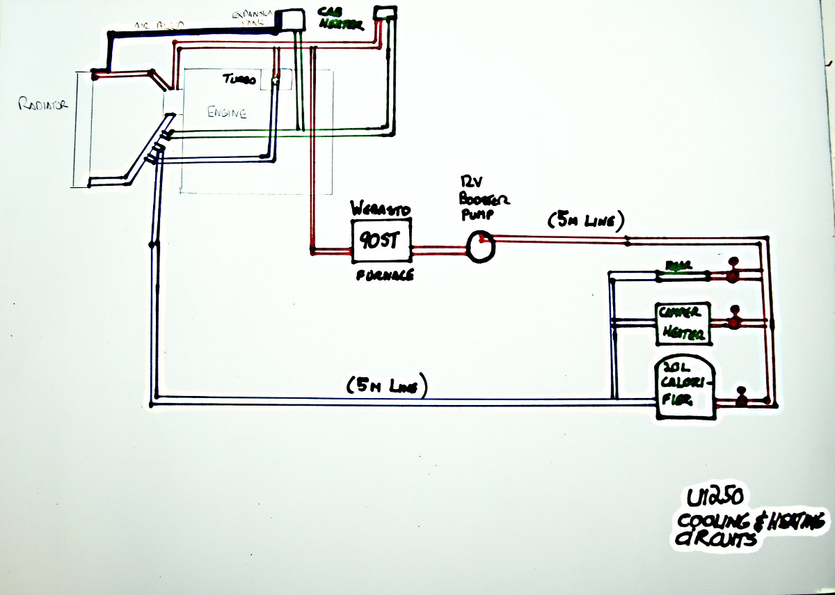 DSC05599 unimog u1300l espar d5 install expedition portal espar heater wiring diagram at bakdesigns.co