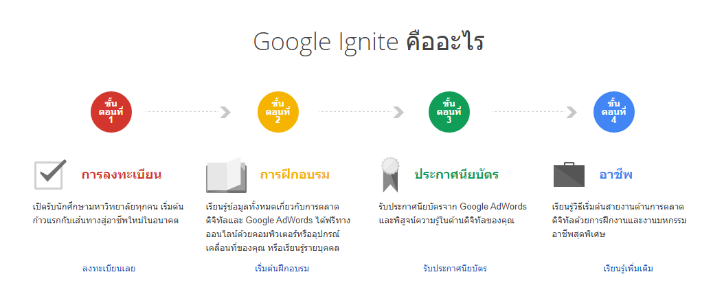Google Ignite   นักศึกษา Marking Online จะจบใหม่ควรสมัครไว้ก่อน