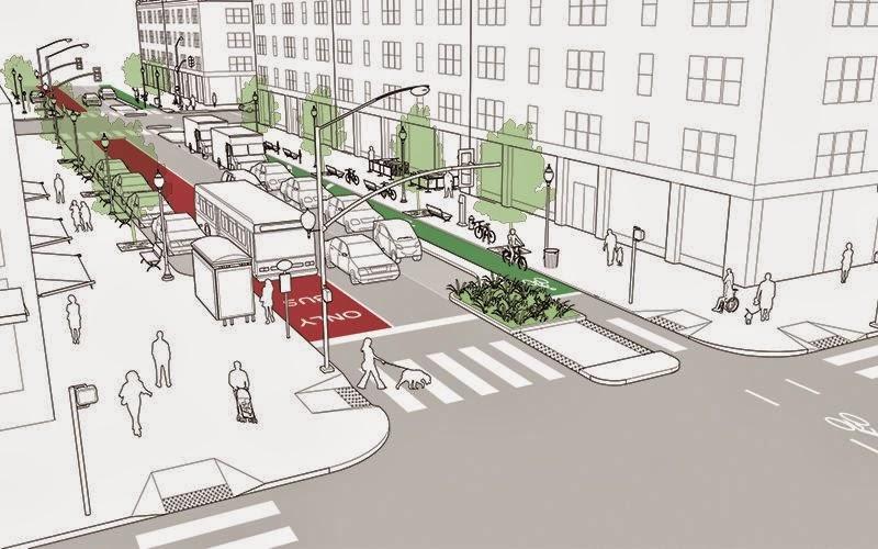 Nacto Urban Street Design Guide Foodtruck Systems Design