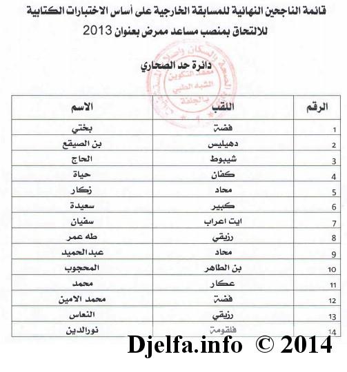 قائمة الناجحين في مسابقة الشبه الطبي (مساعد ممرّض) لولاية الجلفة 10.jpg