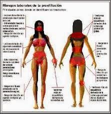 prostitutas de vigo fufurufa definicion