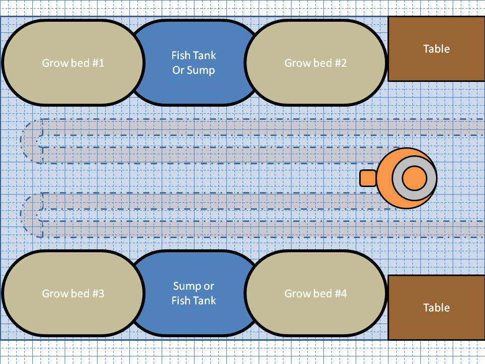 Green house layouts
