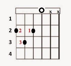 Left_D_open_chord