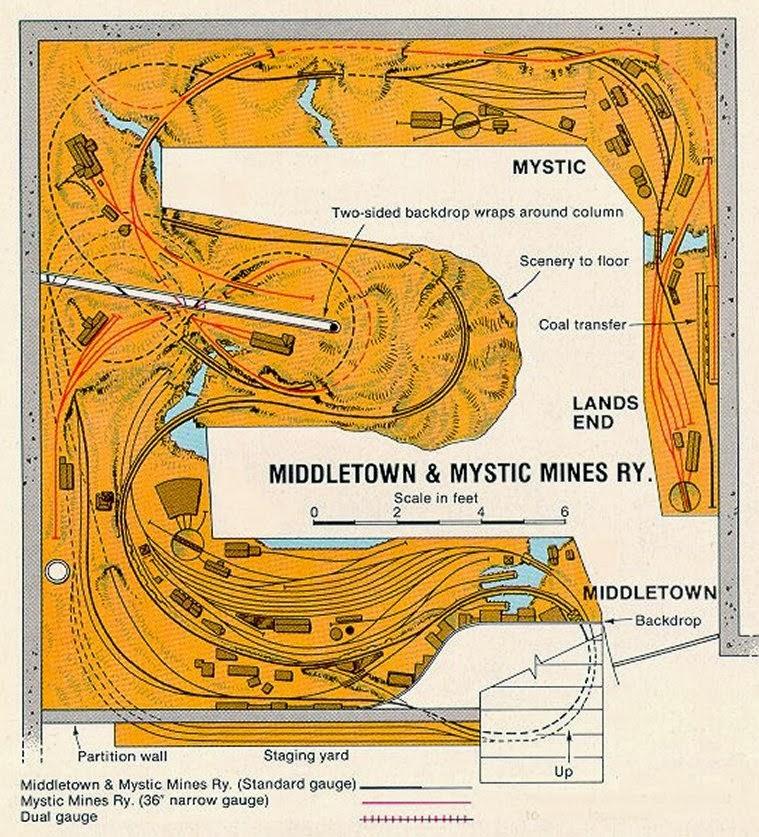 Cp Rail Manitoba Amp Minnesota Subdivision R I P Earl Smallshaw
