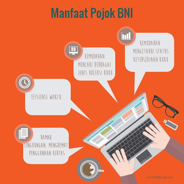 POJOK BNI di Perpustakaan Universitas Pendidikan Indonesia