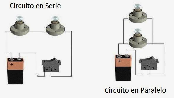 Circuito Paralelo Y En Serie : Circuitos elÉctricos teoría