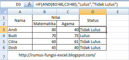 Fungsi And Pada Excel