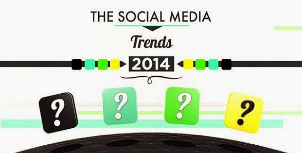 January 2014: Exile The Classic Social Media Trends