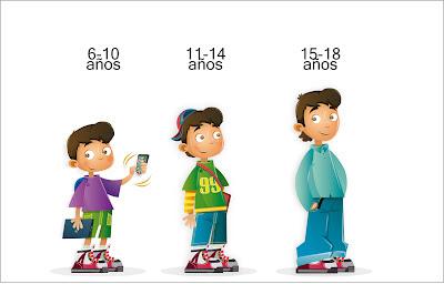 Ilustracion infantil editorial brasileña