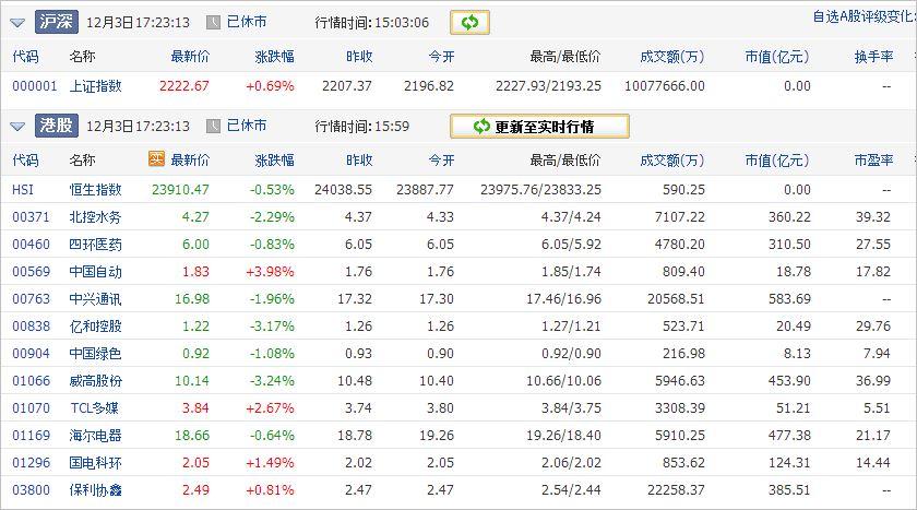 中国株コバンザメ投資ウォッチ銘柄watch20131203