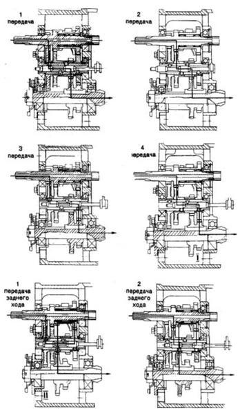 Рисунок 9 - Схема силовых