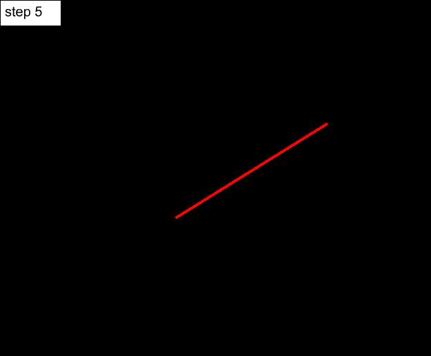 How to draw Baseball bats