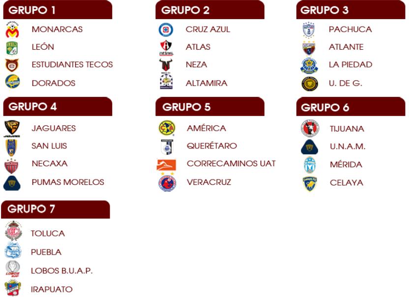 Liga MX Apertura 2014