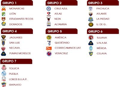 Resultados Apertura 2014, Liga Mx, Futbol Mexicano
