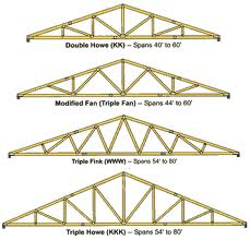 Roof Truss Manufacturers August 2012